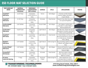 Click to View our Selection Guide