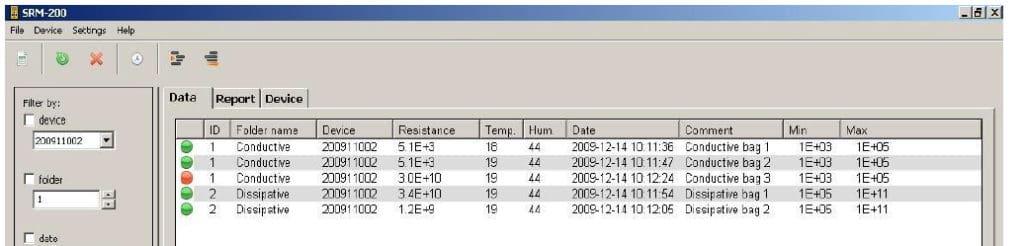 SRM200 Data Report