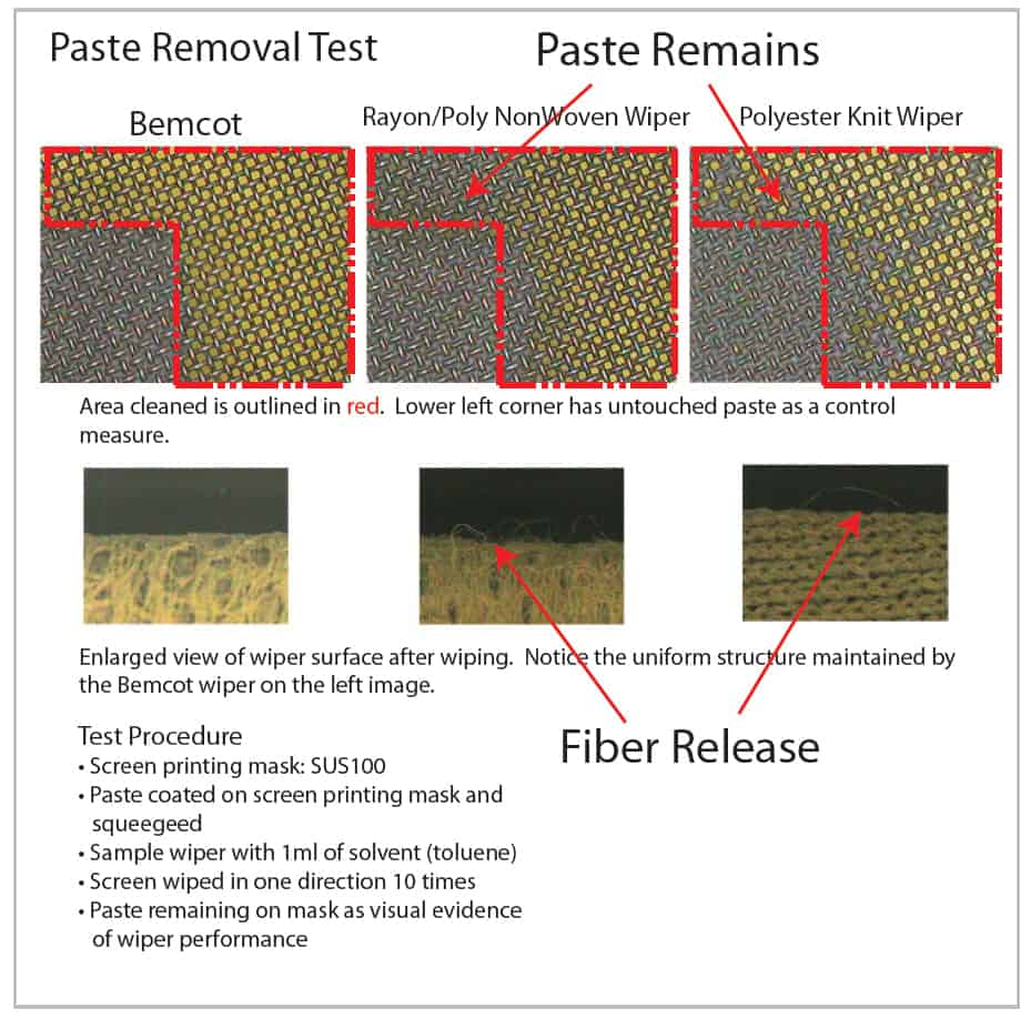 paste-removal-test-bemcot